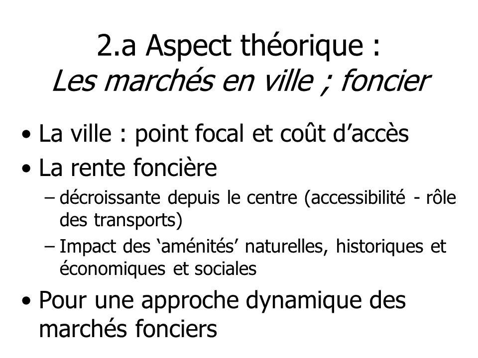 2.a Aspect théorique : Les marchés en ville ; foncier
