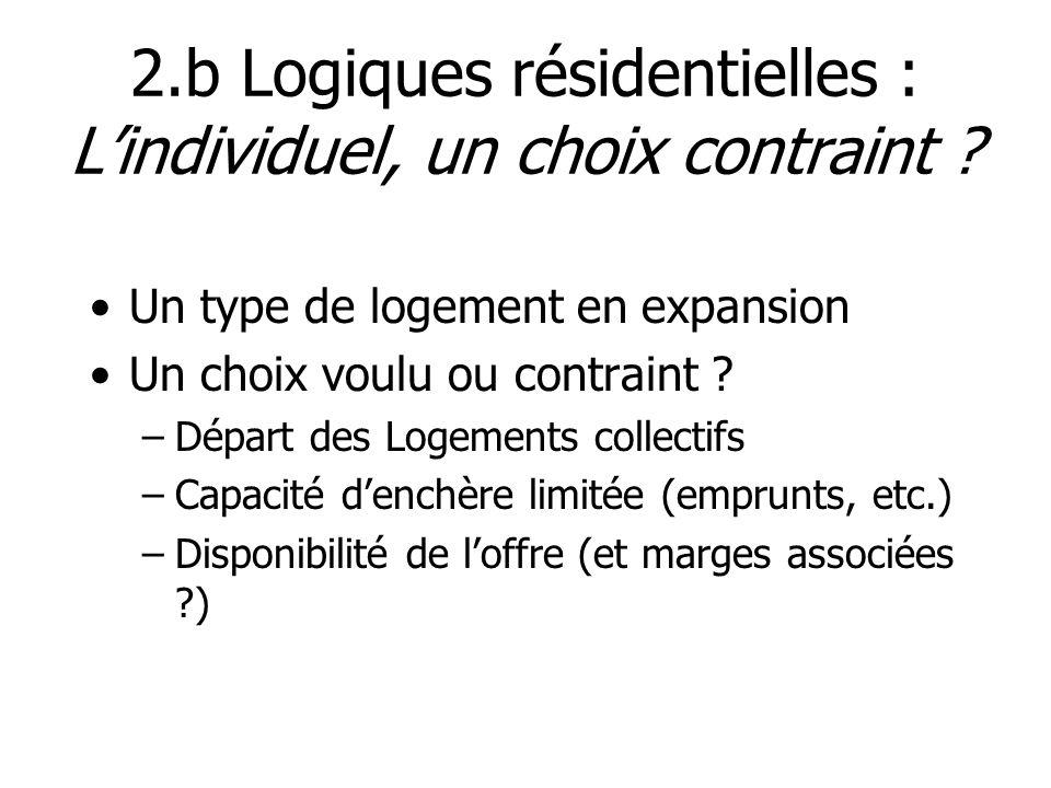 2.b Logiques résidentielles : L'individuel, un choix contraint