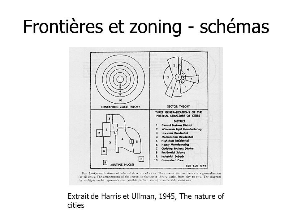 Frontières et zoning - schémas