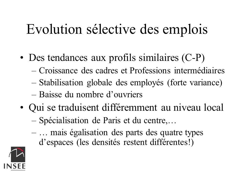 Evolution sélective des emplois