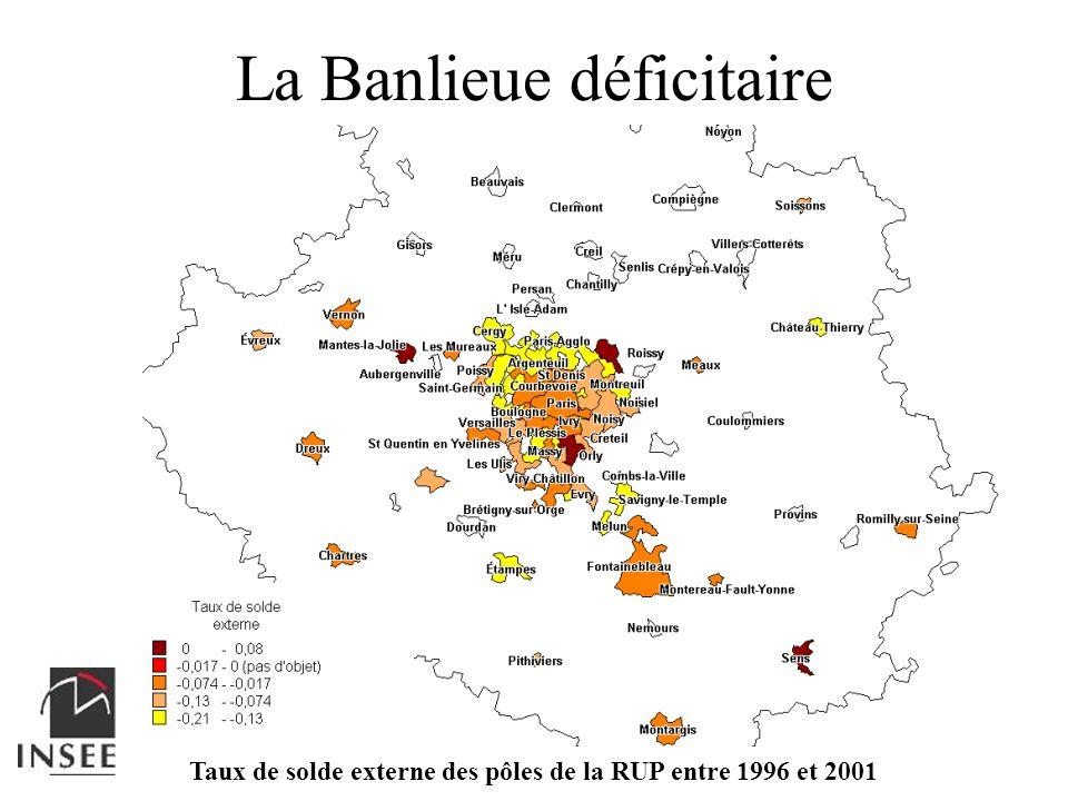 La Banlieue déficitaire