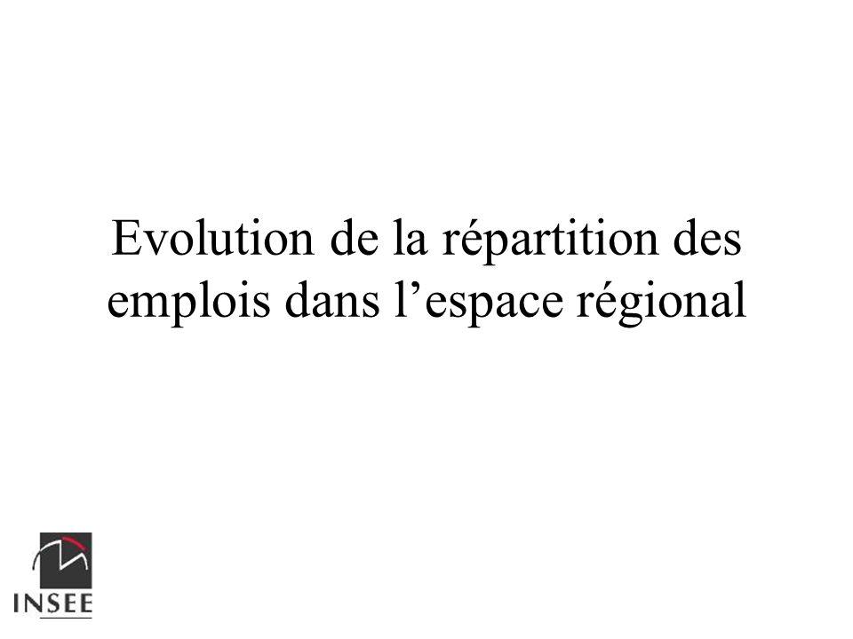 Evolution de la répartition des emplois dans l'espace régional