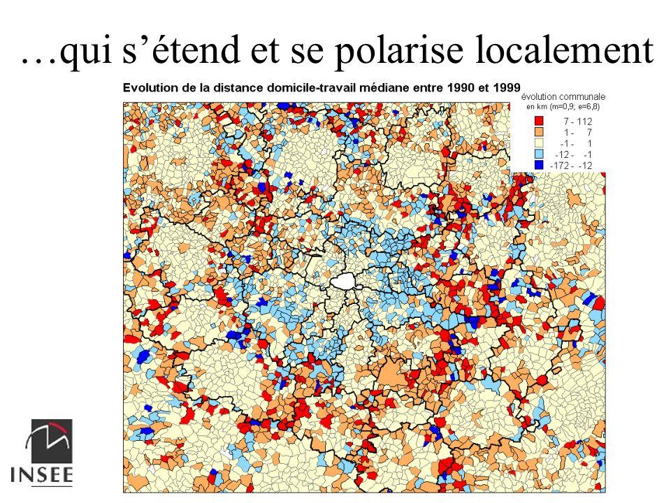 …qui s'étend et se polarise localement