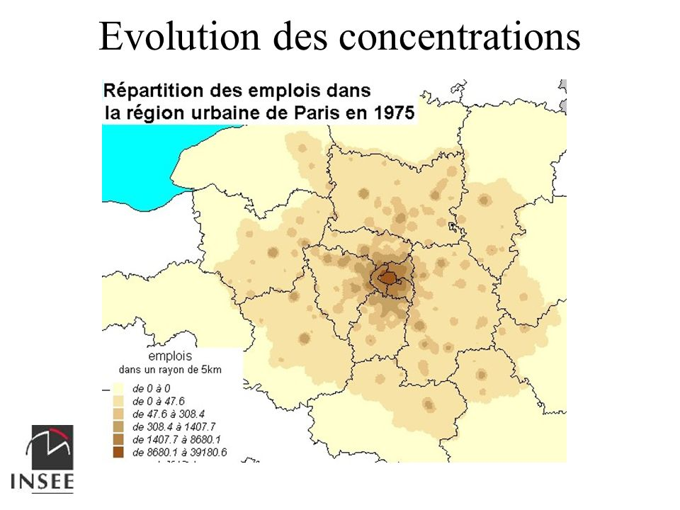 Evolution des concentrations