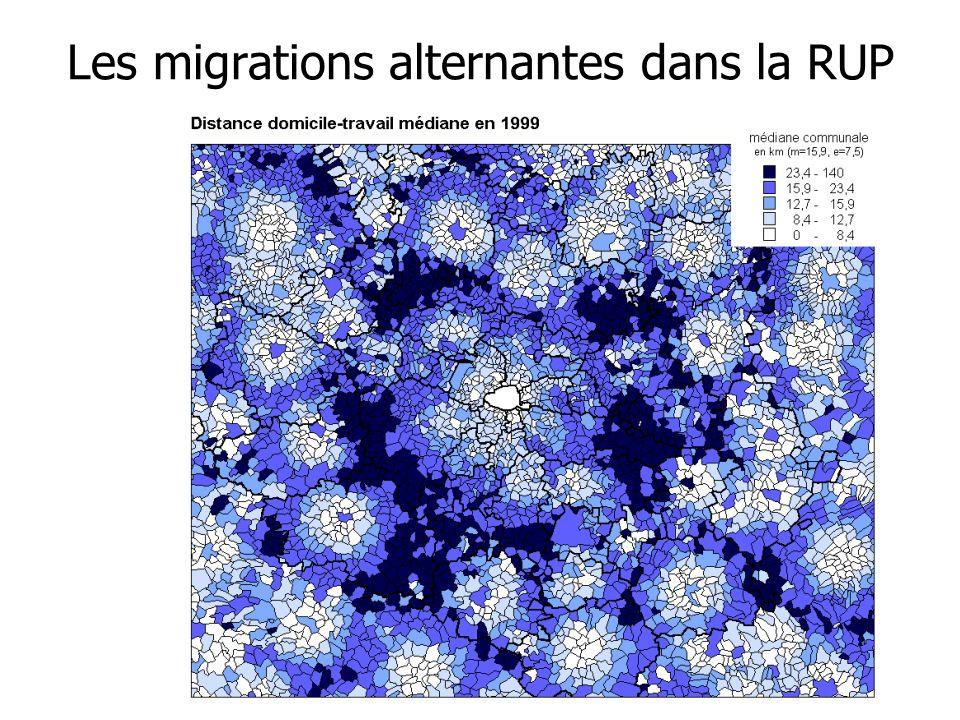 Les migrations alternantes dans la RUP