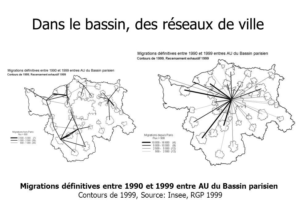 Dans le bassin, des réseaux de ville