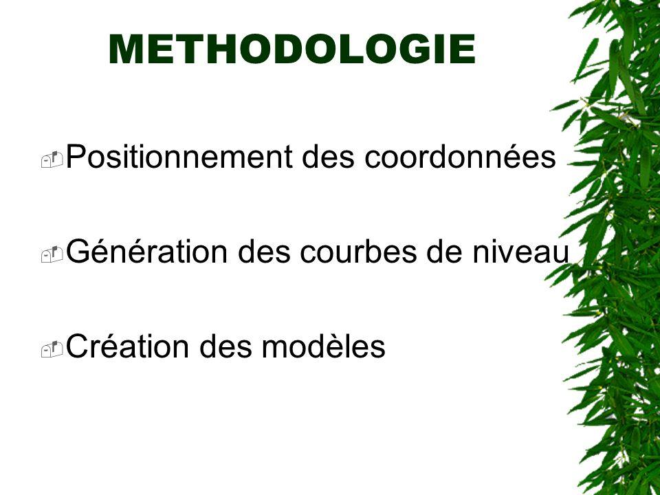 METHODOLOGIE Positionnement des coordonnées