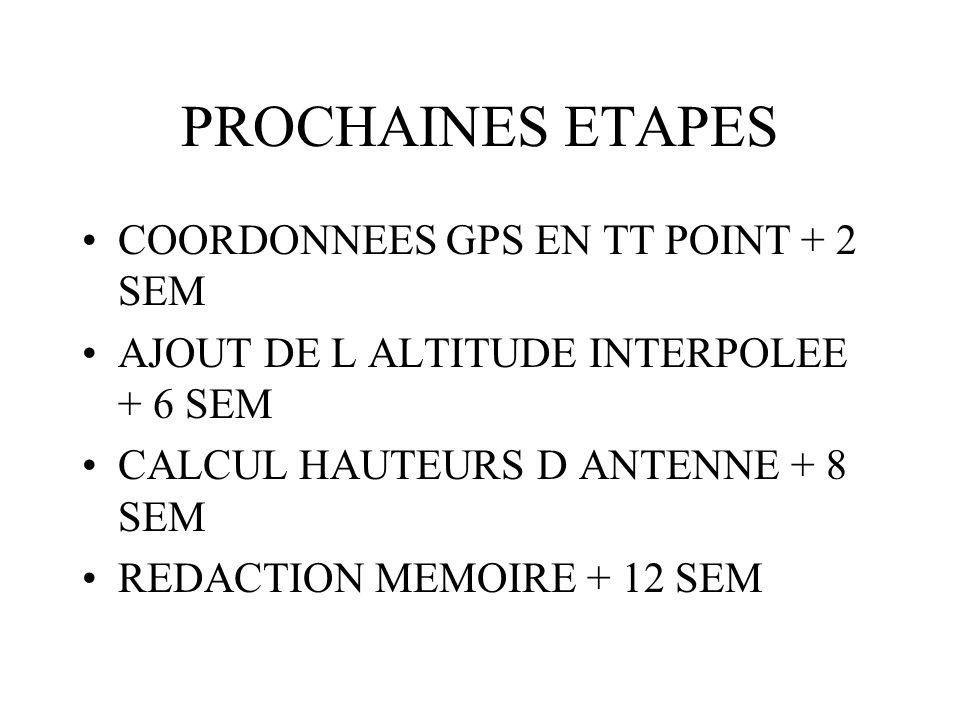PROCHAINES ETAPES COORDONNEES GPS EN TT POINT + 2 SEM
