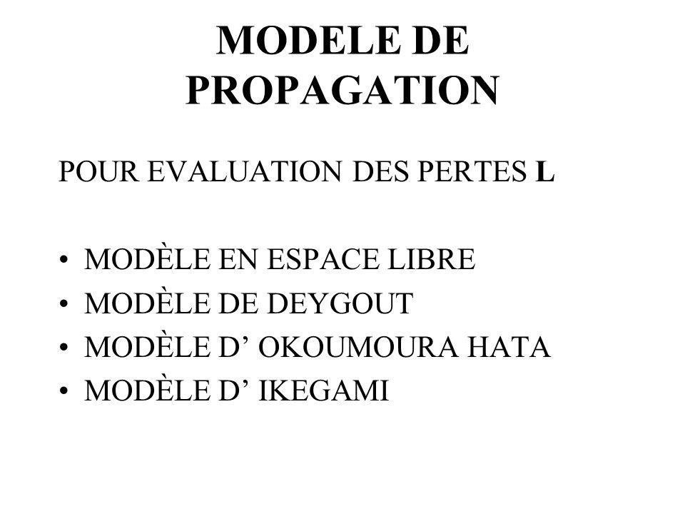 MODELE DE PROPAGATION POUR EVALUATION DES PERTES L