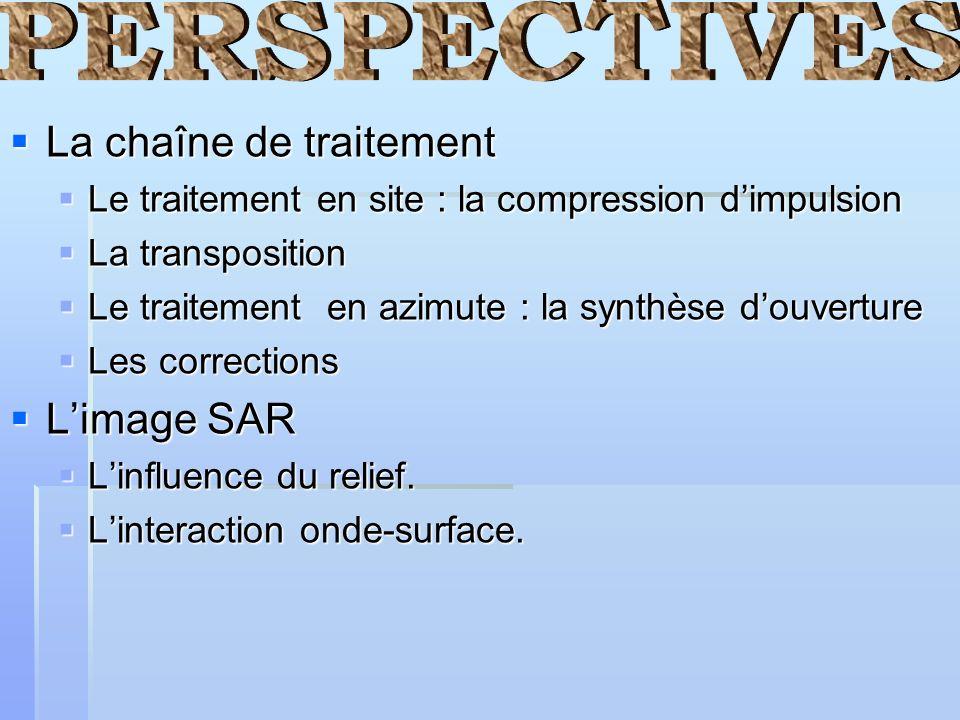 PERSPECTIVES La chaîne de traitement L'image SAR