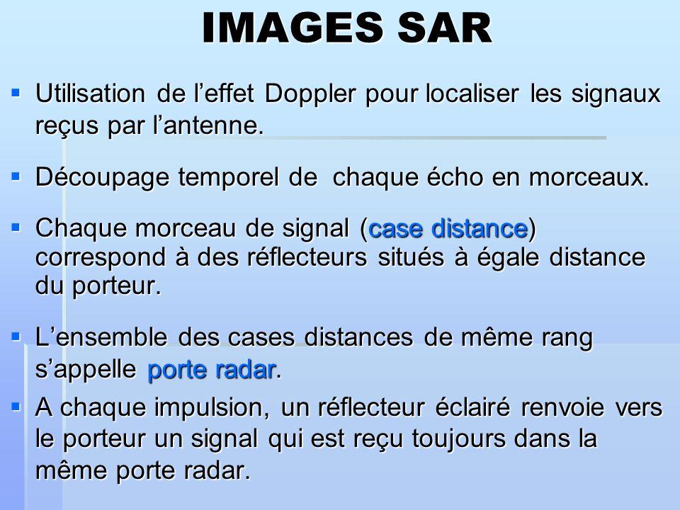 IMAGES SAR Utilisation de l'effet Doppler pour localiser les signaux reçus par l'antenne. Découpage temporel de chaque écho en morceaux.