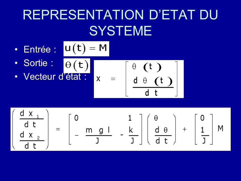 REPRESENTATION D'ETAT DU SYSTEME