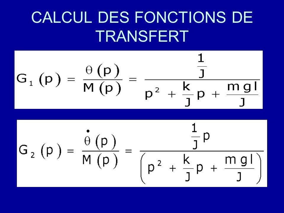 CALCUL DES FONCTIONS DE TRANSFERT