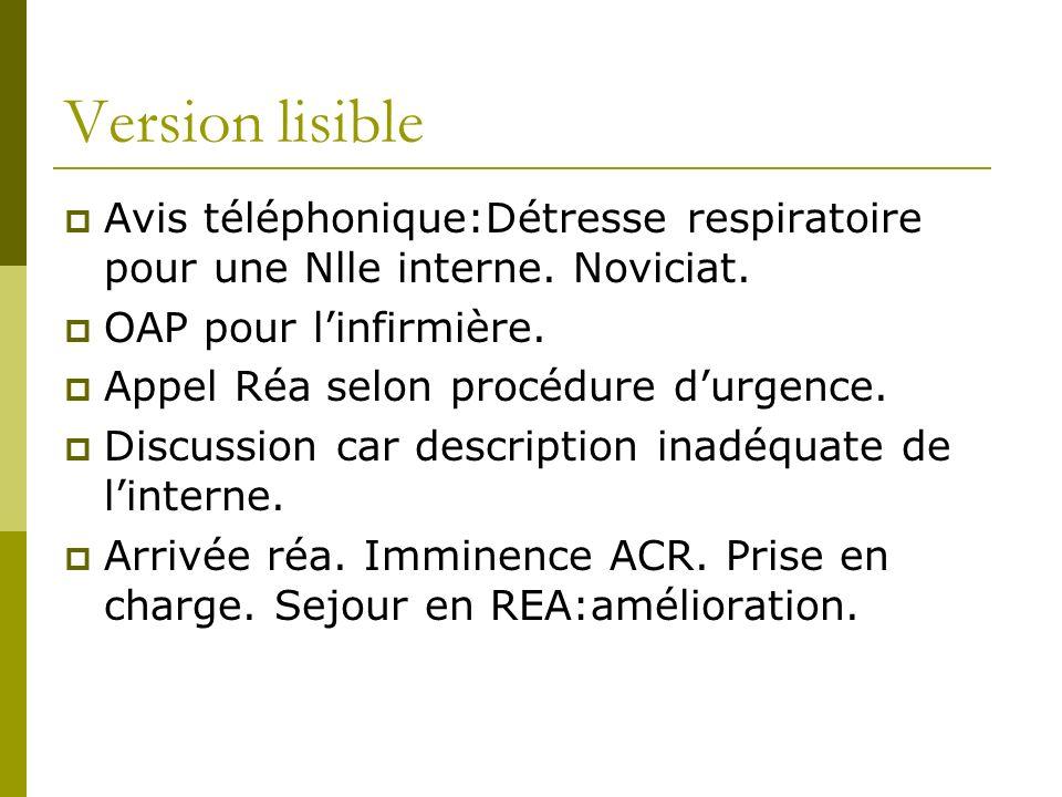 Version lisible Avis téléphonique:Détresse respiratoire pour une Nlle interne. Noviciat. OAP pour l'infirmière.