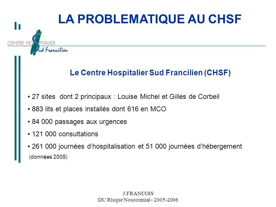 LA PROBLEMATIQUE AU CHSF Le Centre Hospitalier Sud Francilien (CHSF)