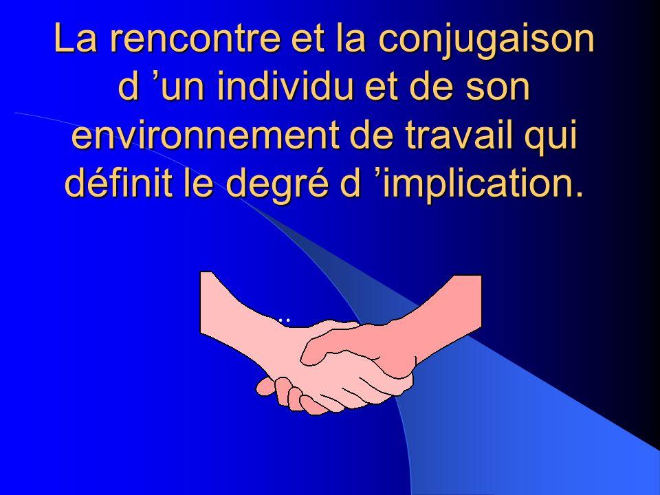 La rencontre et la conjugaison d 'un individu et de son environnement de travail qui définit le degré d 'implication.