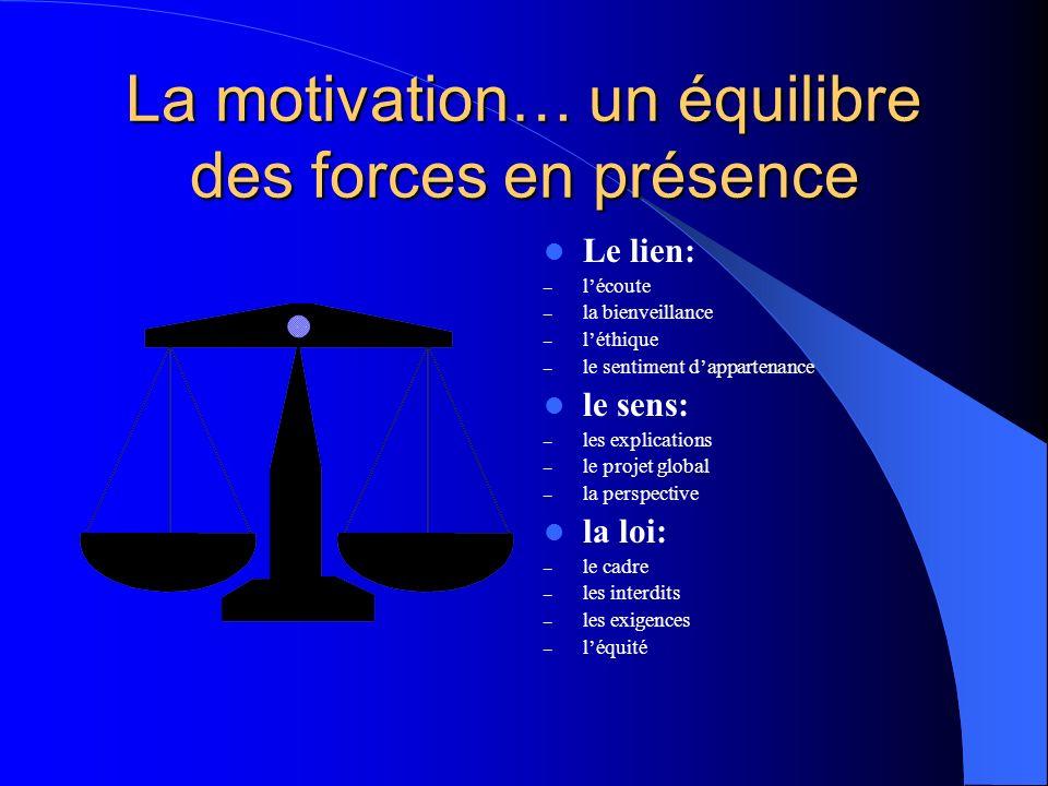 La motivation… un équilibre des forces en présence