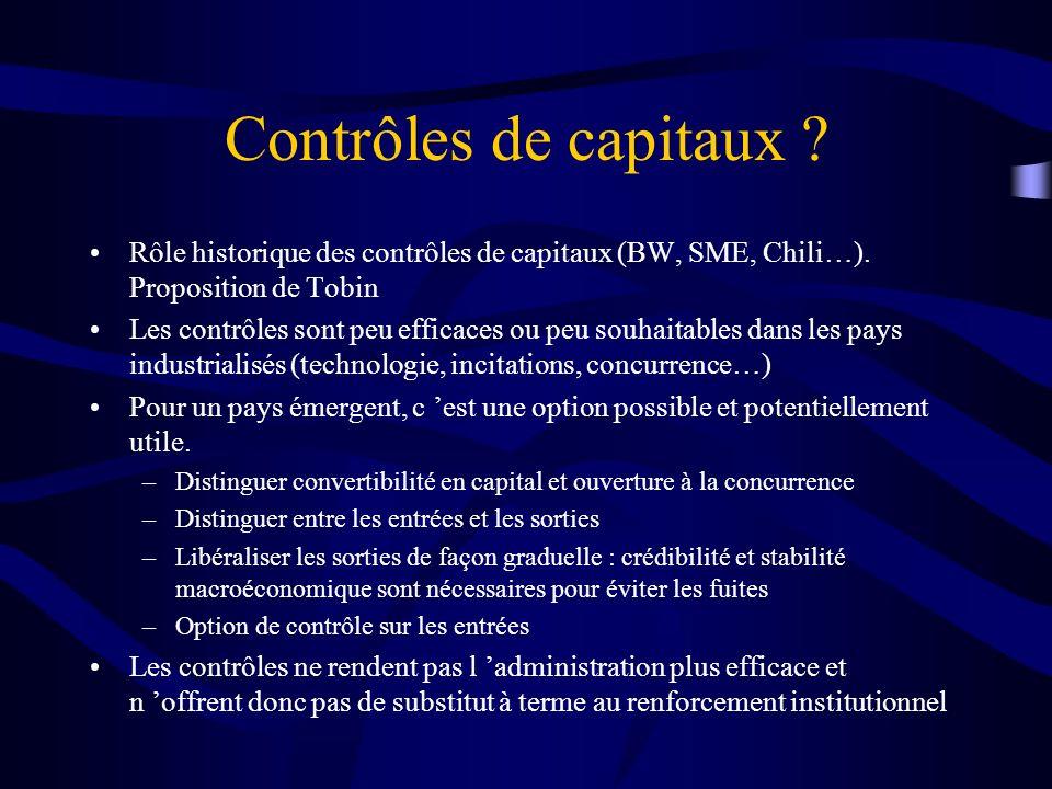 Contrôles de capitaux Rôle historique des contrôles de capitaux (BW, SME, Chili…). Proposition de Tobin.