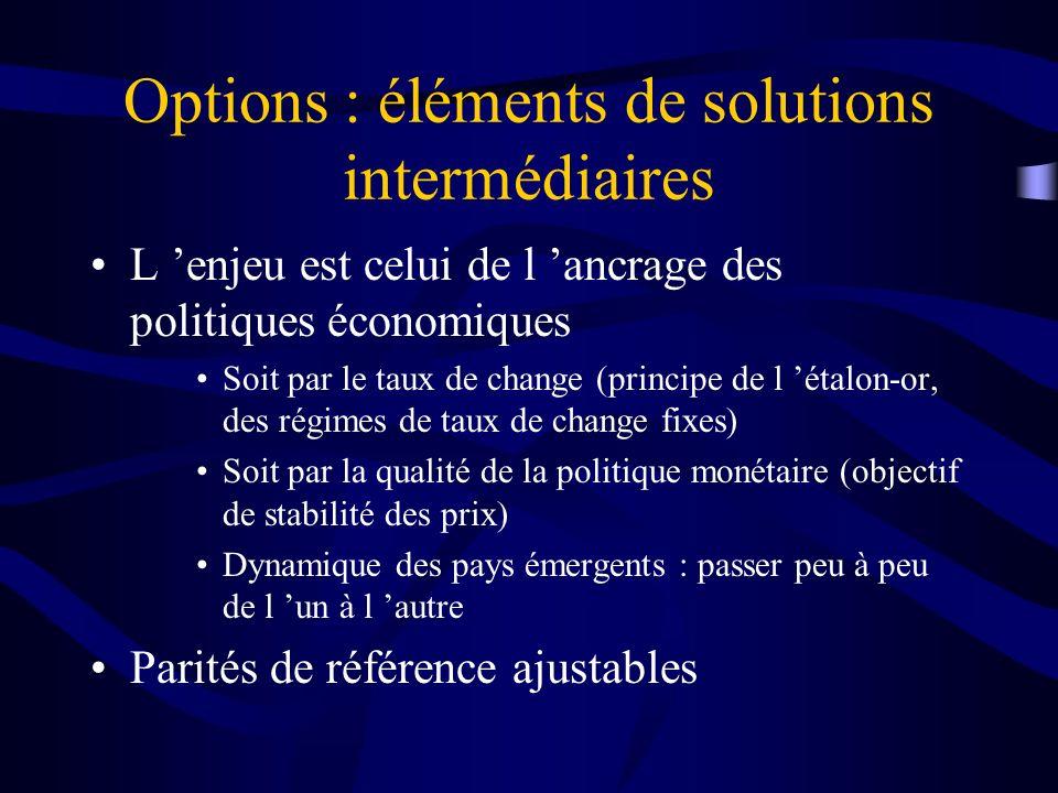 Options : éléments de solutions intermédiaires