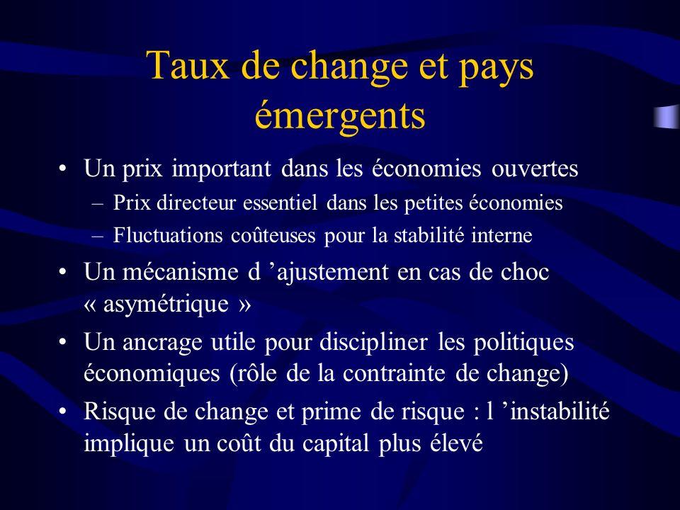 Taux de change et pays émergents