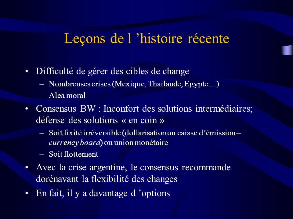 Leçons de l 'histoire récente
