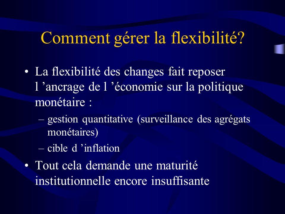 Comment gérer la flexibilité