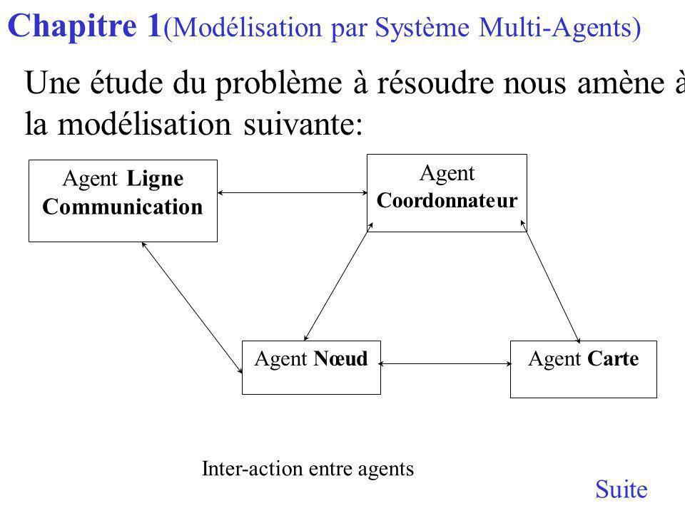 Chapitre 1(Modélisation par Système Multi-Agents)