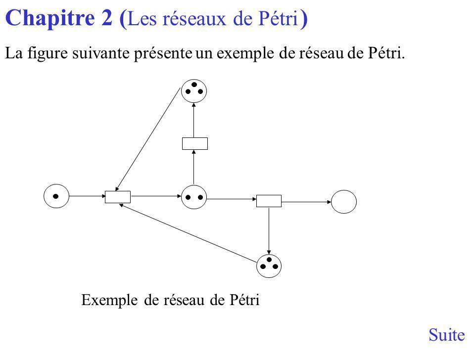 Chapitre 2 (Les réseaux de Pétri )