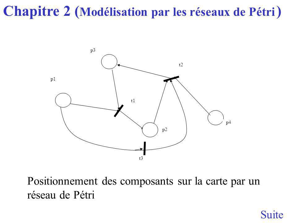Chapitre 2 (Modélisation par les réseaux de Pétri )