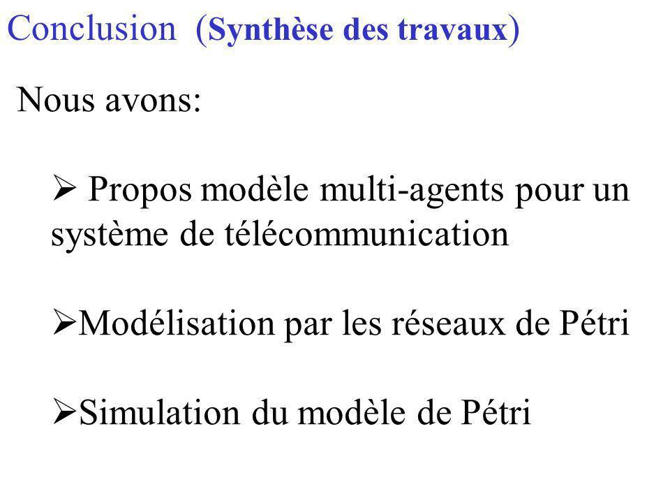Conclusion (Synthèse des travaux)