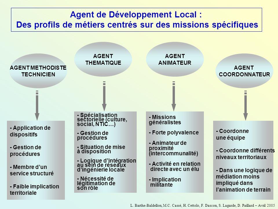 Agent de Développement Local :