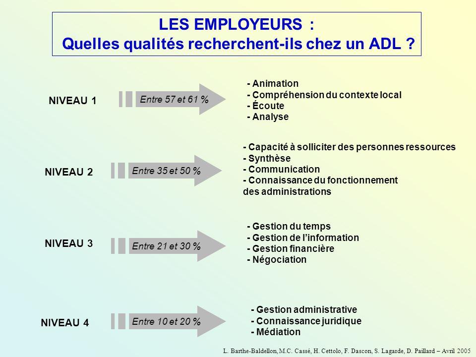 Quelles qualités recherchent-ils chez un ADL