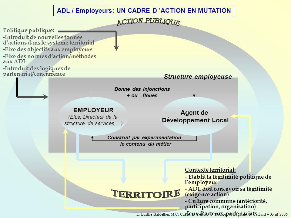 TERRITOIRE ADL / Employeurs: UN CADRE D 'ACTION EN MUTATION