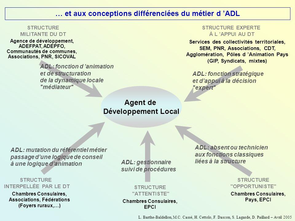 … et aux conceptions différenciées du métier d 'ADL
