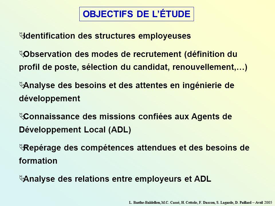 OBJECTIFS DE L'ÉTUDE Identification des structures employeuses