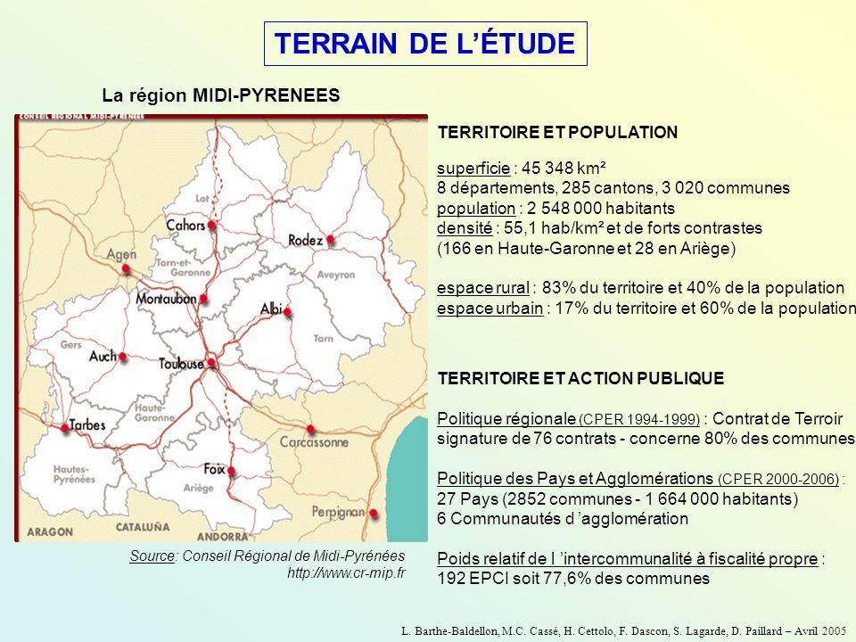 TERRAIN DE L'ÉTUDE La région MIDI-PYRENEES TERRITOIRE ET POPULATION