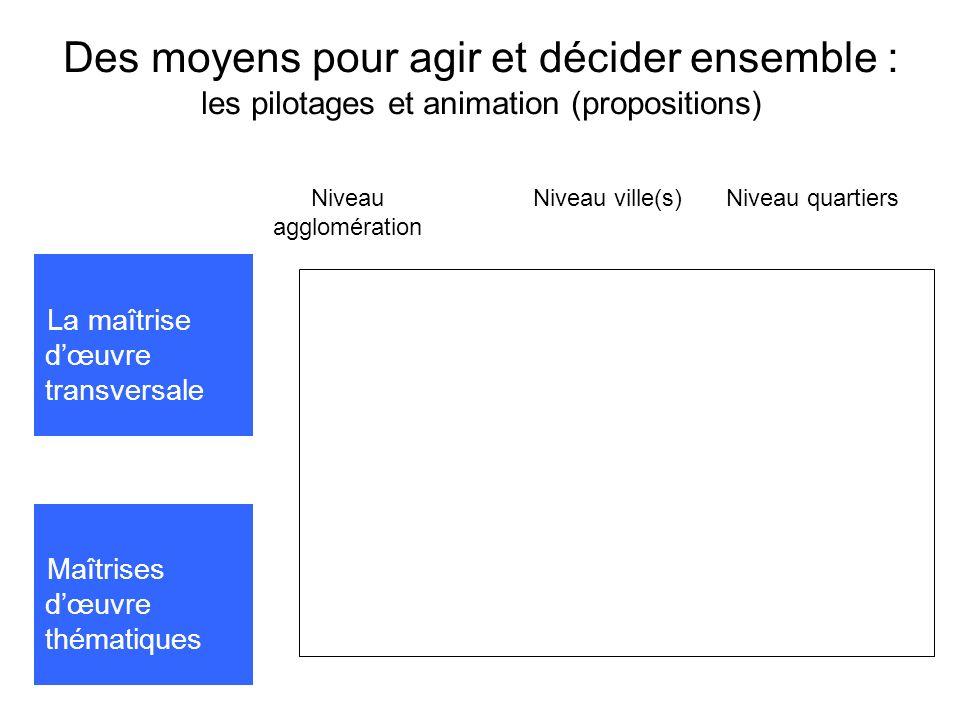 Des moyens pour agir et décider ensemble : les pilotages et animation (propositions)