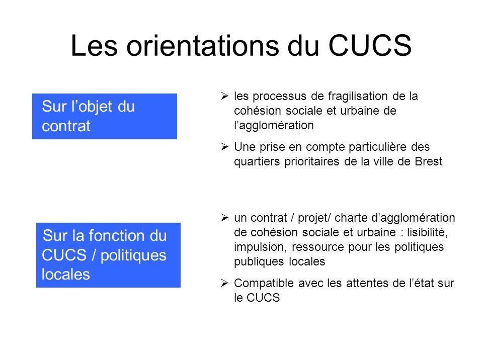 Les orientations du CUCS