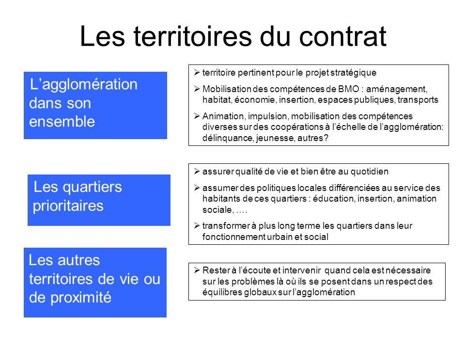 Les territoires du contrat