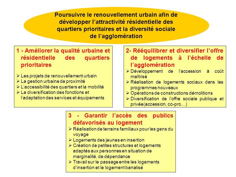 3 - Garantir l'accès des publics défavorisés au logement