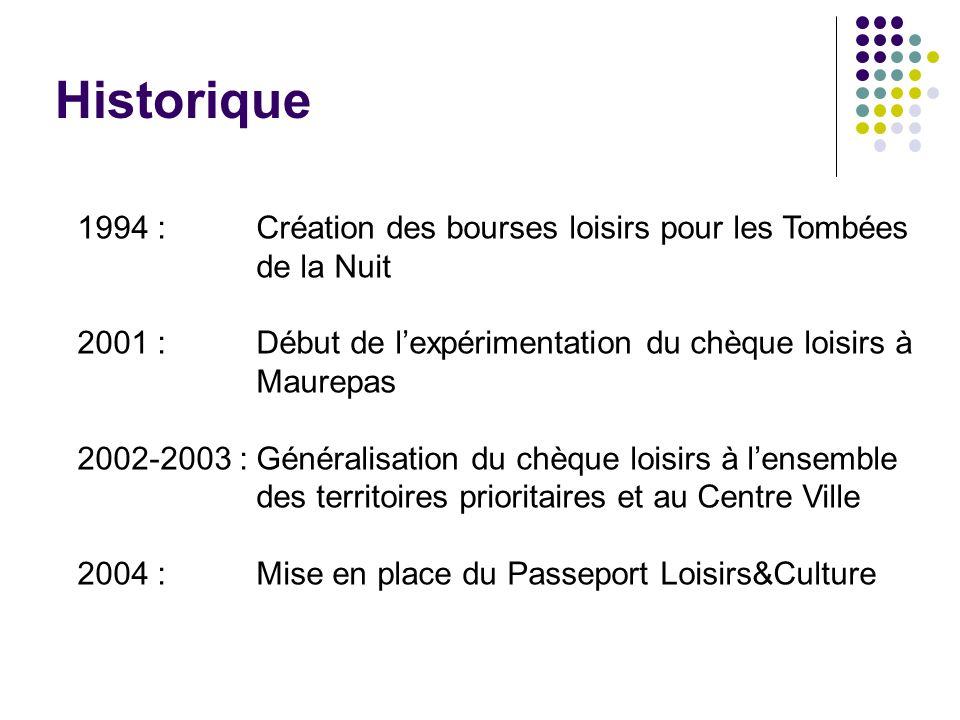 Historique 1994 : Création des bourses loisirs pour les Tombées de la Nuit. 2001 : Début de l'expérimentation du chèque loisirs à Maurepas.