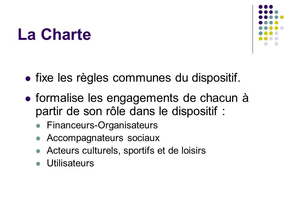 La Charte fixe les règles communes du dispositif.