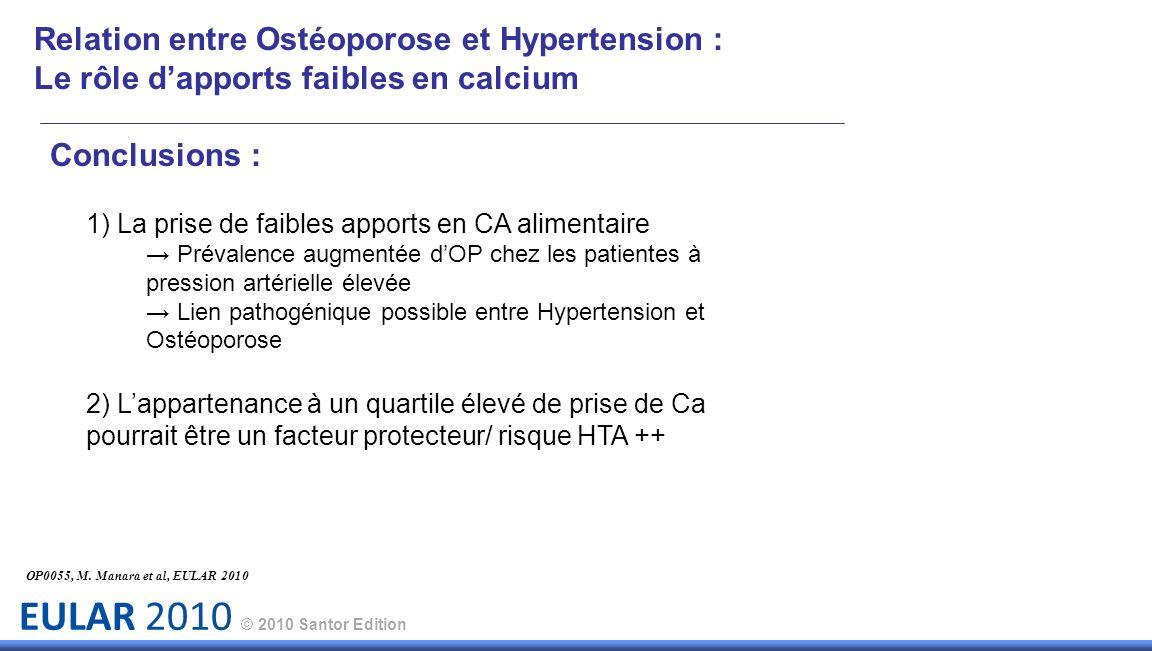 Relation entre Ostéoporose et Hypertension : Le rôle d'apports faibles en calcium