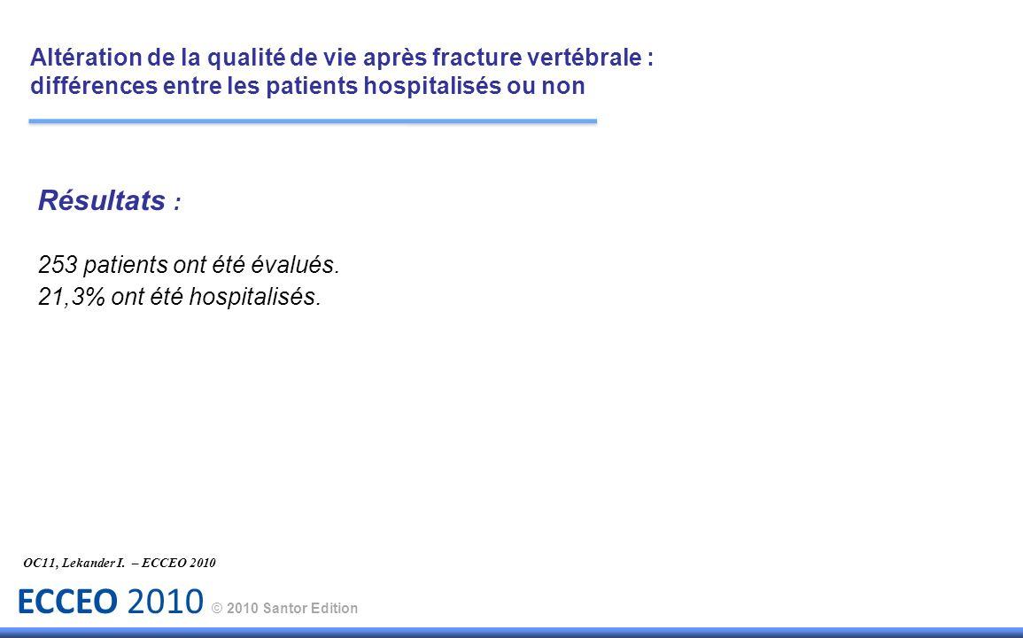 Résultats : 253 patients ont été évalués. 21,3% ont été hospitalisés.