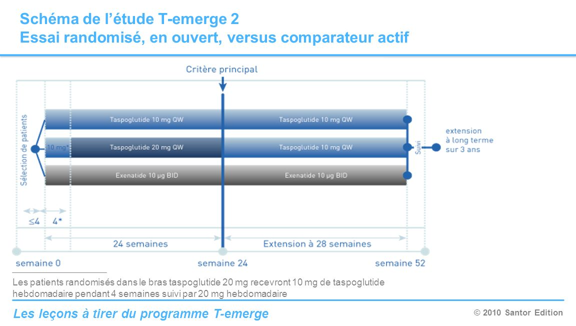 Schéma de l'étude T-emerge 2