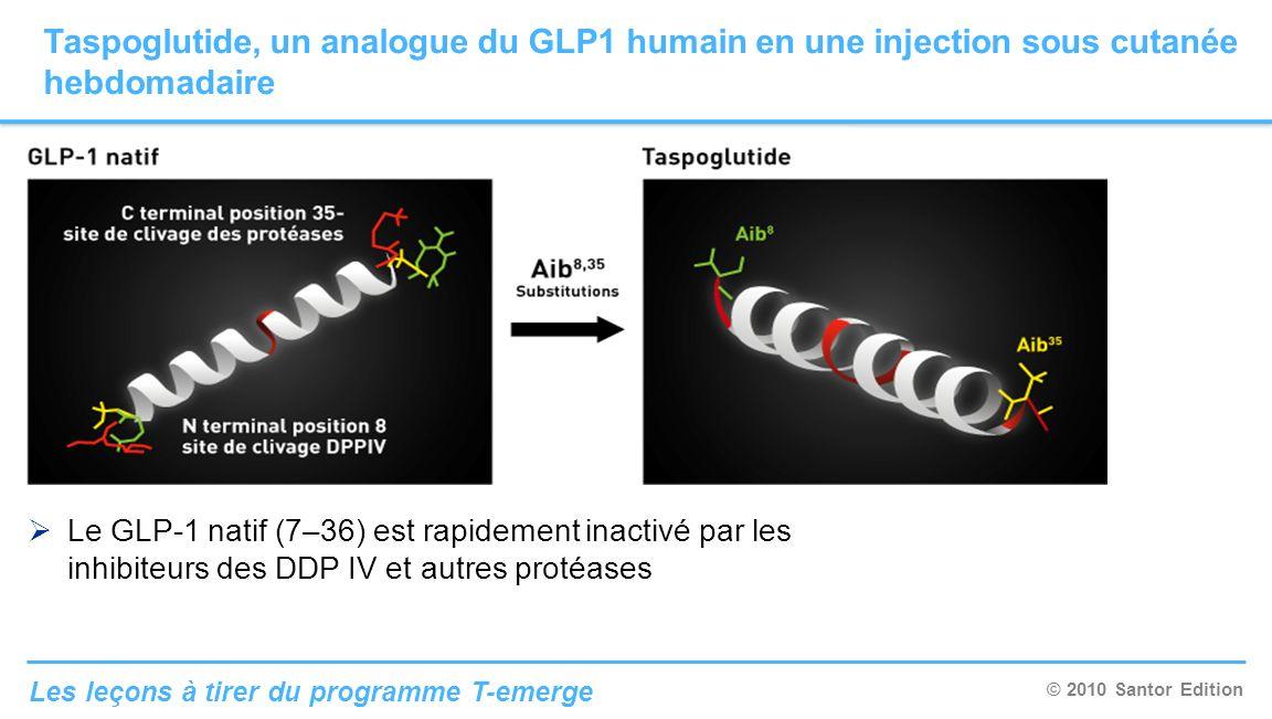 Taspoglutide, un analogue du GLP1 humain en une injection sous cutanée hebdomadaire