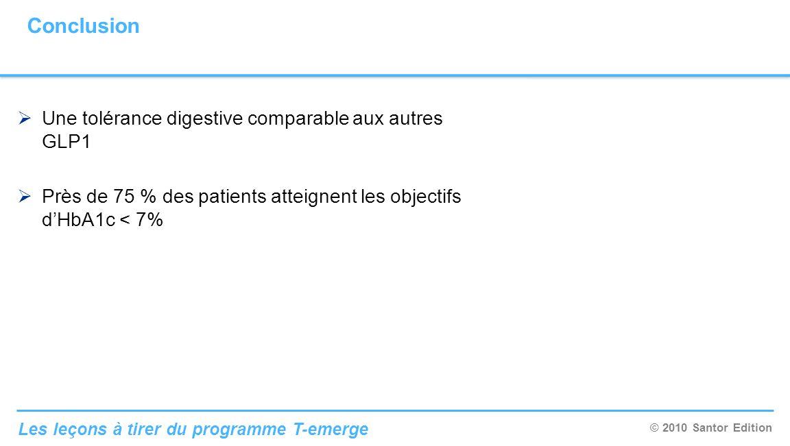 Conclusion Une tolérance digestive comparable aux autres GLP1