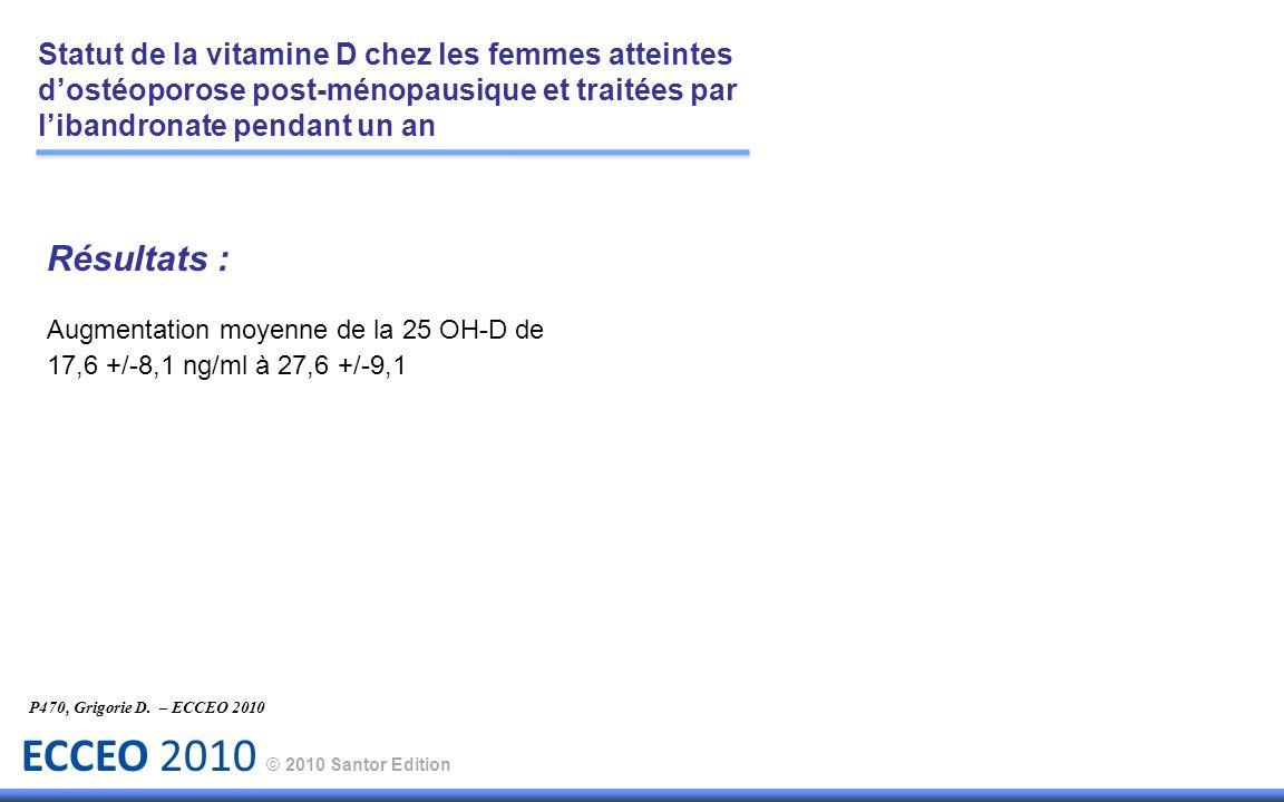 Statut de la vitamine D chez les femmes atteintes d'ostéoporose post-ménopausique et traitées par l'ibandronate pendant un an
