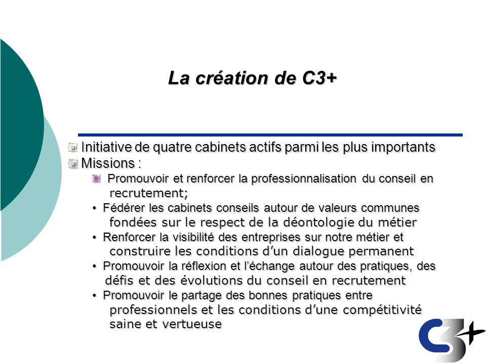 La création de C3+ Initiative de quatre cabinets actifs parmi les plus importants. Missions :