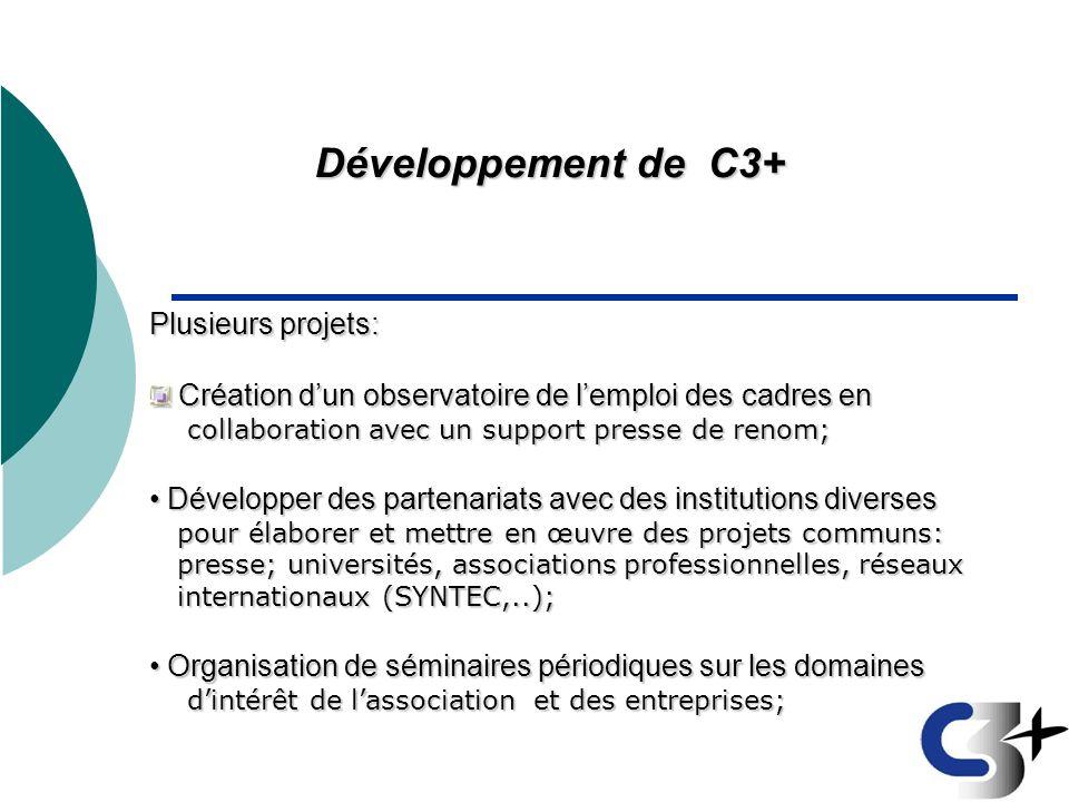 Développement de C3+ Plusieurs projets: